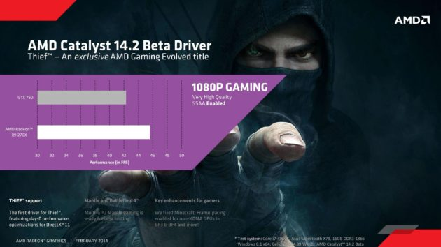 AMD libera los drivers Catalyst 14.7 RC beta