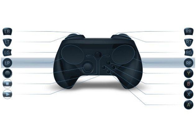 Steam Controller beta con stick