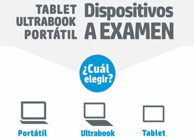 portátil, tablet o ultrabook