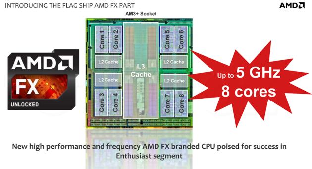 AMD bajará el precio de sus CPUs FX en septiembre