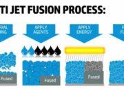 HP anuncia revolución en la impresión 3D y Sprout, un todo en uno innovador 62
