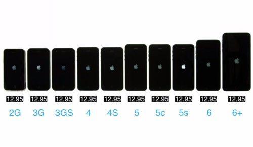 ¿Qué iPhone arranca más rápido? Comparativa desde el iPhone 2G