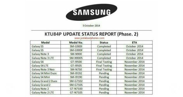 samsung-android-4.4.4-roadmap