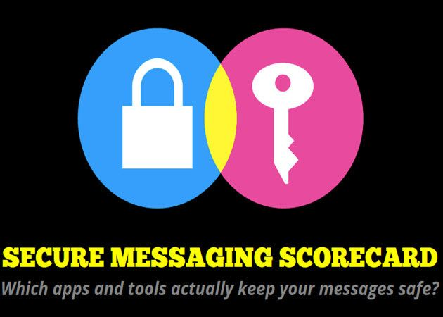 aplicación de mensajería