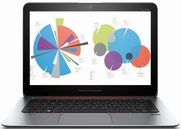 HP EliteBook Folio 1020, espectacular portátil profesional