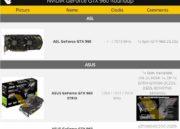 Oficial: especificaciones y rendimiento de la GTX 960 51
