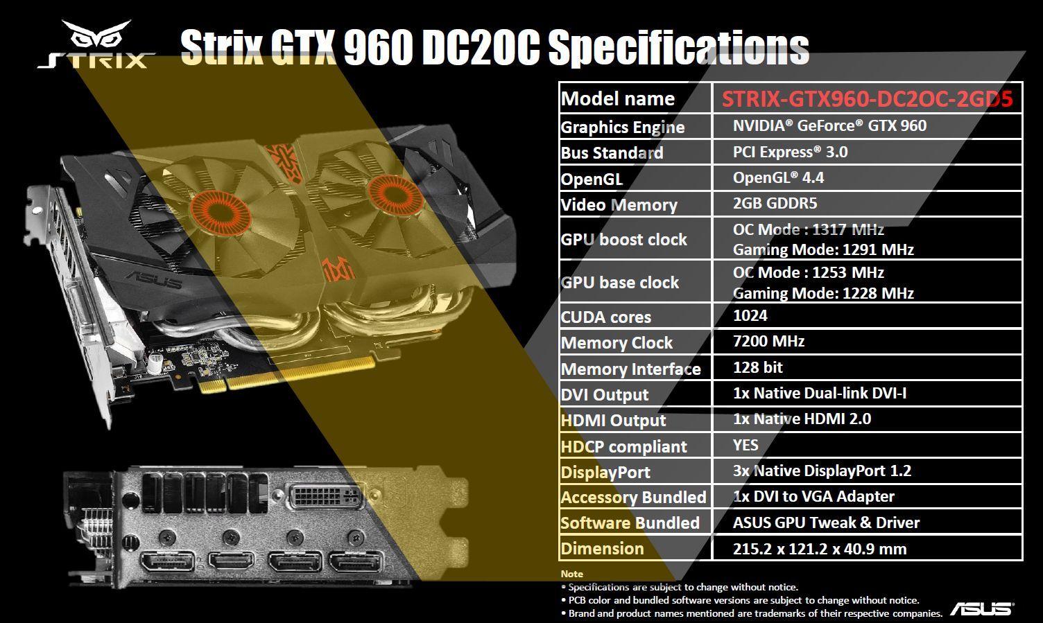 oficial especificaciones y rendimiento de la gtx 960