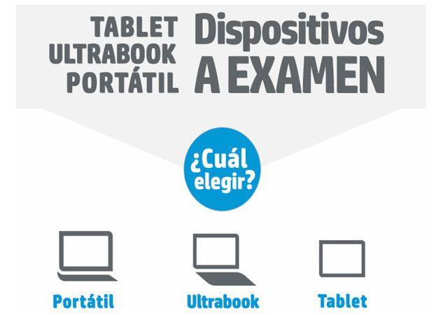 ¿Qué es un 2 en 1? ¿Cuáles son sus ventajas frente a Ultrabook, tablet o portátil?