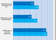 Análisis de rendimiento de la MSI GTX 960 GAMING 2 G OC Edition 41