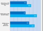 Análisis de rendimiento de la MSI GTX 960 GAMING 2 G OC Edition 47