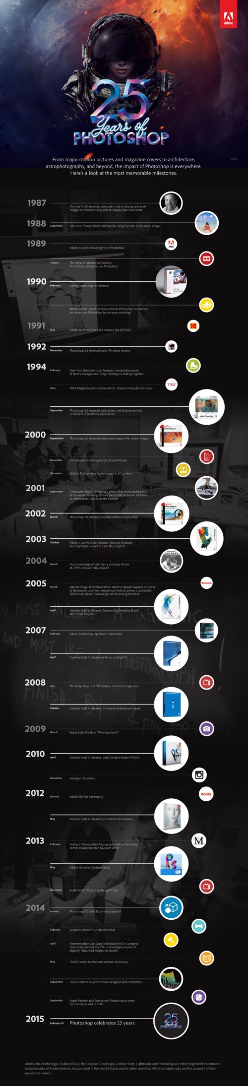 Photoshop-25th-Anniversary-Timeline