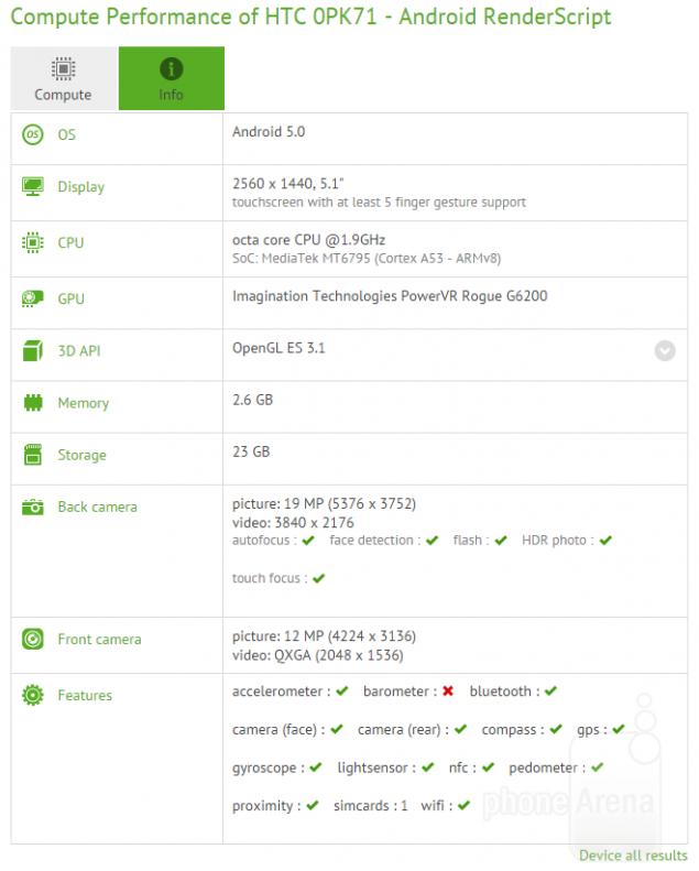 Suspected-HTC-One-M9-specs-635x791