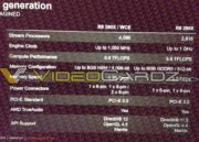 "Radeon R9 390X: un ""pepino"" de 8,6 TFLOPS 31"