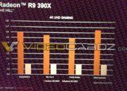 "Radeon R9 390X: un ""pepino"" de 8,6 TFLOPS 37"