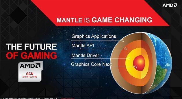 DirectX 12 en lugar de Mantle