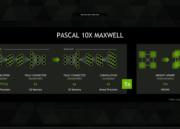 Pascal de NVIDIA ofrecerá 10 veces más rendimiento que Maxwell 32