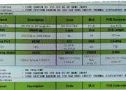 La XFX Radeon R9 370 Core Edition podría llegar en abril 30