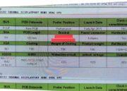 La XFX Radeon R9 370 Core Edition podría llegar en abril 32