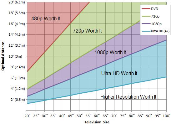 resolutions-worth-it-comparison