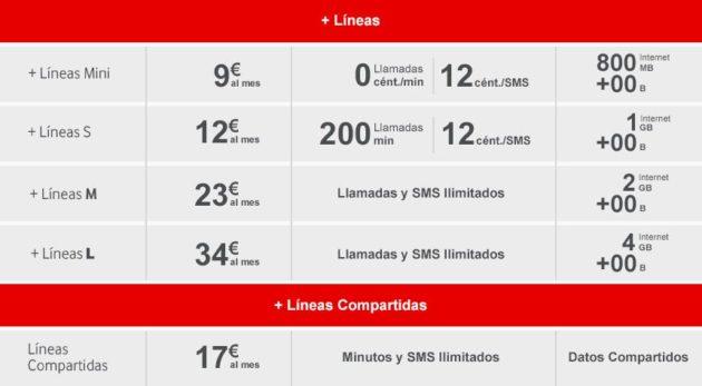 VodafoneOne