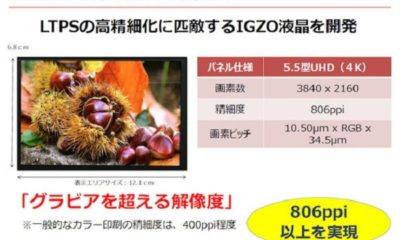 Sharp anuncia pantalla IGZO 4K de 5,5 pulgadas 43