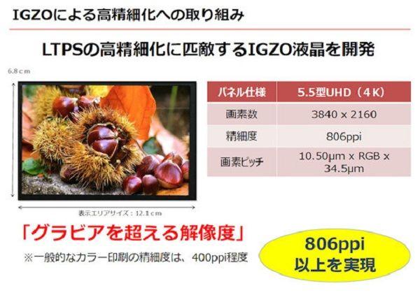Sharp anuncia pantalla IGZO 4K de 5,5 pulgadas 27