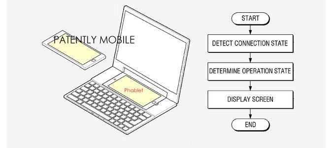 Samsung patenta phablet convertible a portátil con Android y Windows 27
