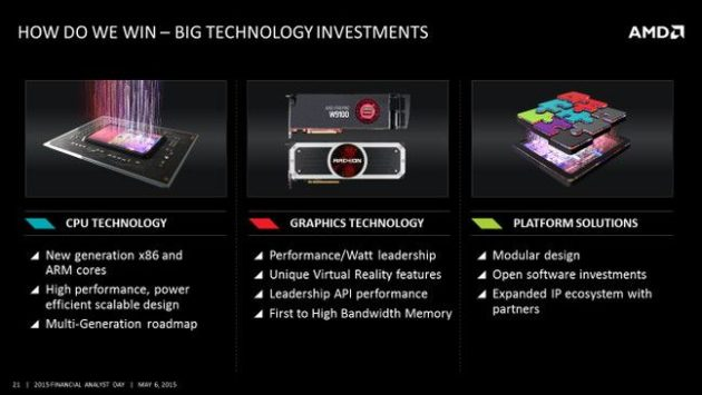 amd_fad_2015_how_we_win_slide (1)