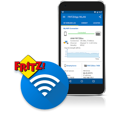 AVM y la integración con dispositivos Android