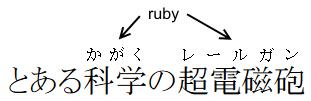 Anotación Ruby sobre una escritura en un idioma asiático