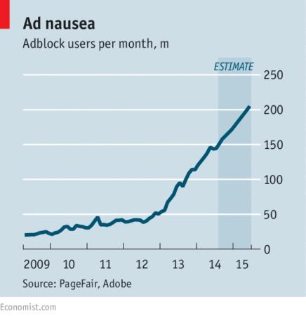 publicidad bloqueadores