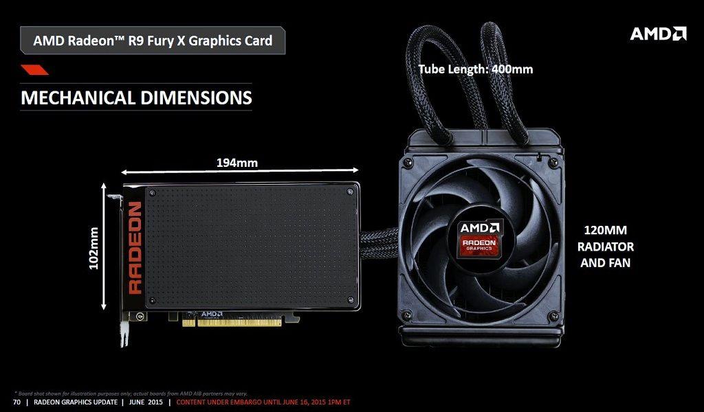 AMD retira la Radeon R9 Fury X a KitGuru por sus críticas 30