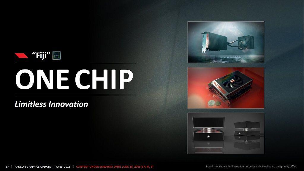 AMD reconoce que la R9 Fury X no ha sido lo que esperaban 29