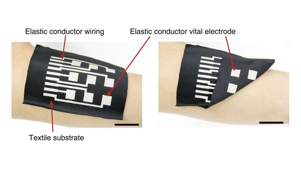 Tinta conductiva que convierte tu ropa en ordenadores