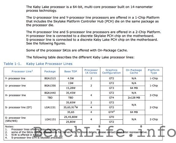 intel_kaby_lake_first_info (1)