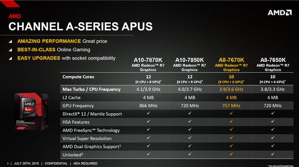 AMD_APU_2