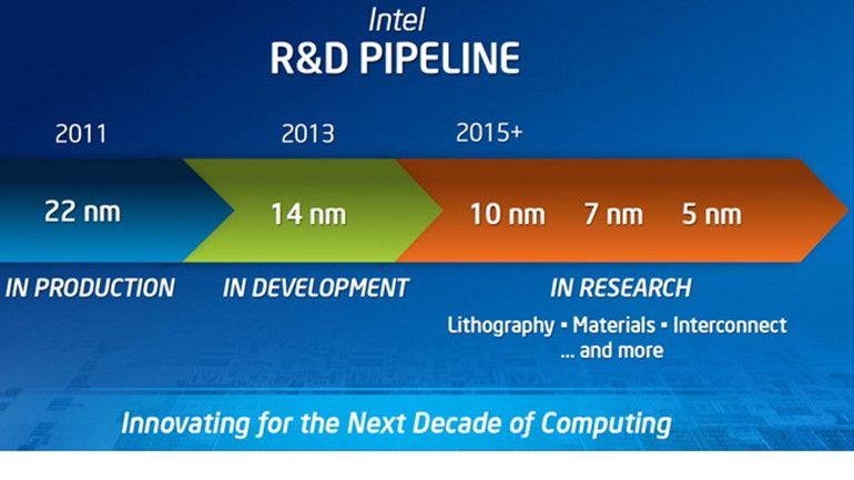 Intel retrasa chips de 10 nm ¿Adios al tick-tock? ¿Y a la Ley de Moore?