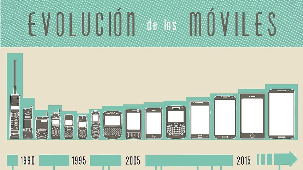 Un paseo por la evolución de los teléfonos móviles 31