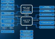 Intel presenta los procesadores Skylake y el chipset Z170 38