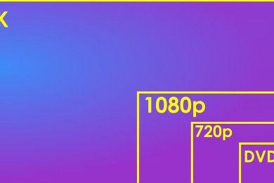 Asoma la primera pantalla AMOLED 4K de 6 pulgadas