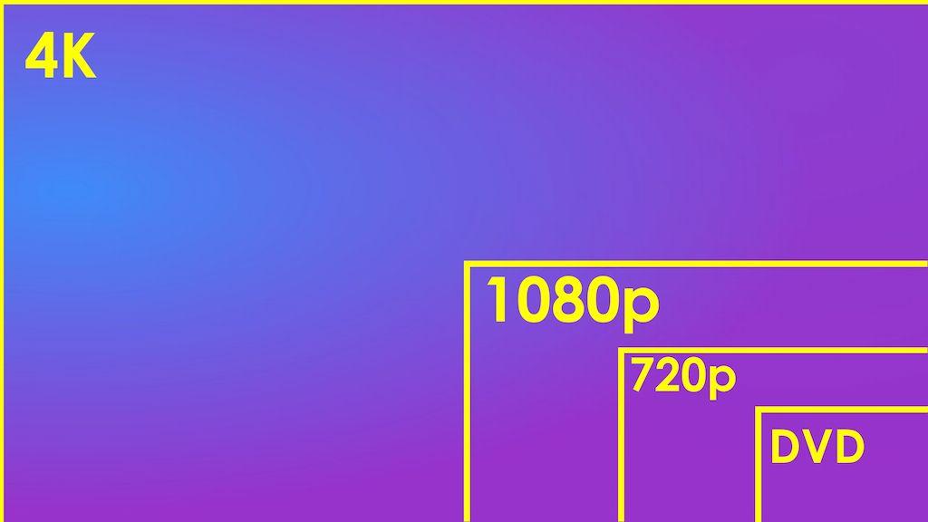 Asoma la primera pantalla AMOLED 4K de 6 pulgadas 36