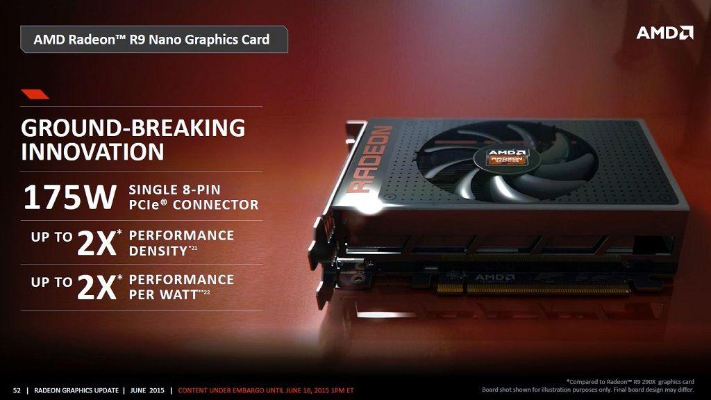 La Radeon R9 Nano llega al mercado la semana que viene 29