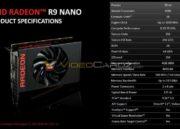 Confirmado: La Radeon R9 Nano es una Fury X compacta 33