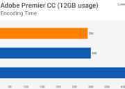 Comparativa de rendimiento: 4 GB vs 8 GB vs 16 GB 31