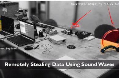 Funtenna, una técnica de hacking realmente curiosa