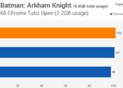 Comparativa de rendimiento: 4 GB vs 8 GB vs 16 GB 35