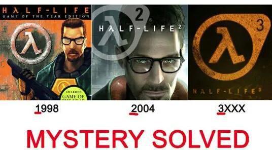 Half Life año 3000