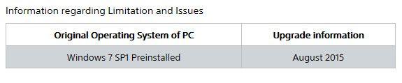 Sin planes en Sony VAIO para actualizar Windows 7 SP1 a Windows 10