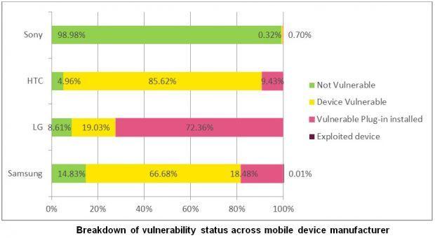 certifi-gate-vulnerability-exploited-by-google-play-store-app-490126-6