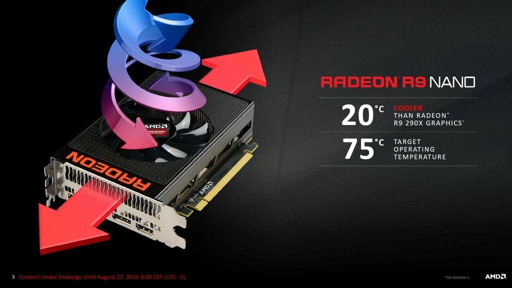 AMD está limitando el suministro de Radeon R9 Nano 29